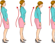 Maintaining  a good posture  and walking style
